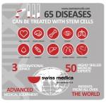 StemCell-Diseases